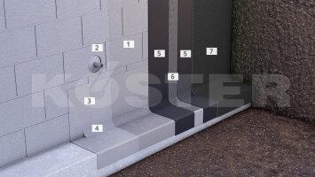 Kelleraußenabdichtungen mit bituminösen Abdichtungssystemen