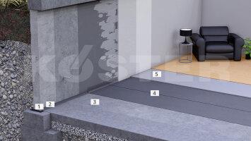 Kellerinnenabdichtungen auf der Bodenplatte mit mineralischen Systemen