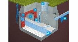 Behälter- und Leitungsabdichtungen in wassertechnischen Anlagen