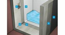 Abdichtung von (Trink-) Wasserbehältern